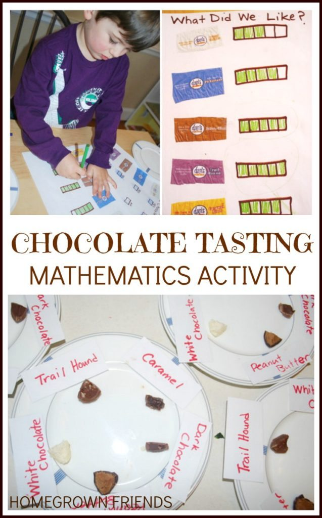 What a yummy way to explore math with this Chocolate Tasting Mathematics Activity!