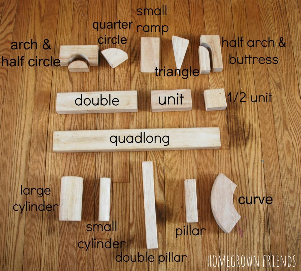 Introduction to Block Building with Children: correct names for unit blocks